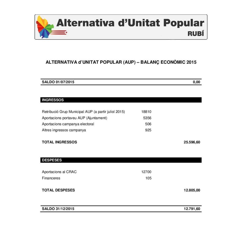 Comptes 2015 AUP-page-001