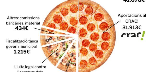 Els comptes clars i la pizza sense pinya
